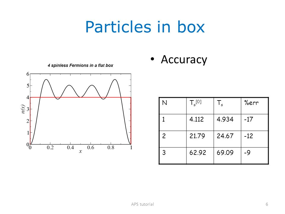 Particles in box Accuracy N Ts[0] Ts %err 1 4.112 4.934 -17 2 21.79